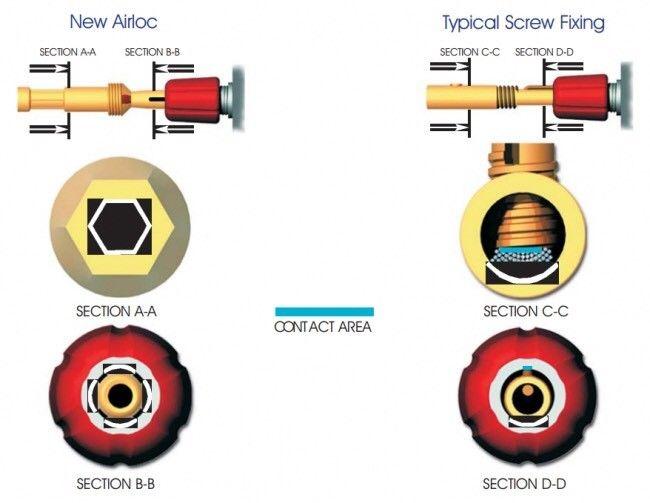 Znalezione obrazy dla zapytania qed airloc diagram